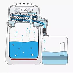 Дистиллятор воды устройство схема принцип
