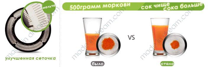 Сито соковыжималки Hurom HI-IBF-11