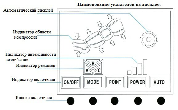 Maxion unix air relax - меню лимфодренажного аппарата прессотерапии