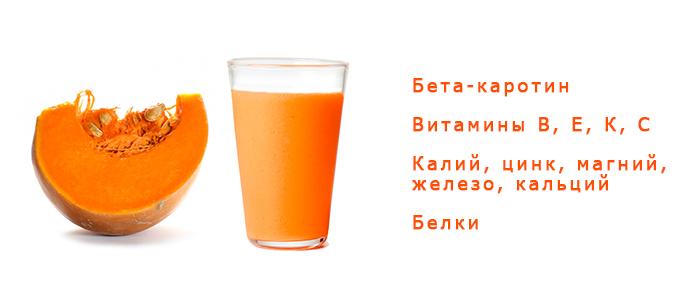 Польза тыквенного сока полезные свойства